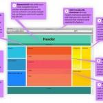 SEO optimalisatie tips voor CMS beheer systemen van websites.