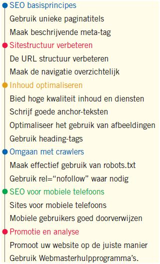 SEO tips door Google.
