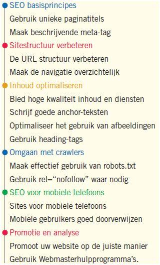 SEO tips door Google.